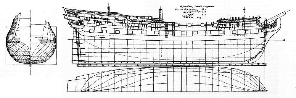 The Ships Of Jack Aubrey